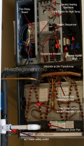 Inside of Ruud Air Handler Hvac